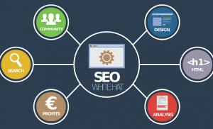 9 Arten des digitalen Marketings (und wie man sie benutzt!)